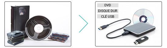 Service de transfert de cassettes vidéos